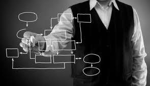 سرفصل اصول بازاریابی و فروش، شماره ویرایش : 4