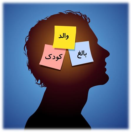 سرفصل تحلیل رفتار متقابل  (Transactional Analysis) ، نسخه دوم